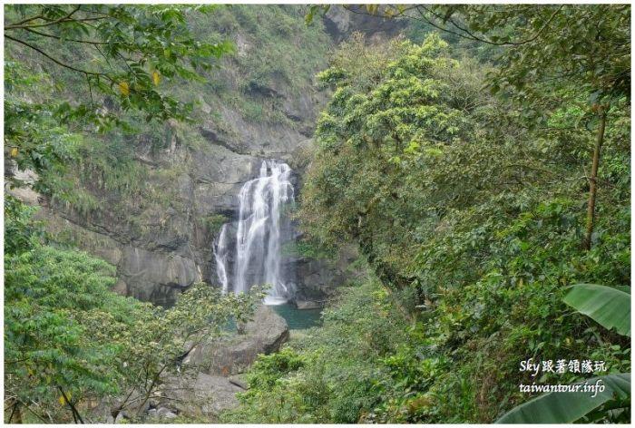 南投景點推薦鳳凰谷鳥園溜滑梯瀑布國立自然科學博物館DSC00528_结果