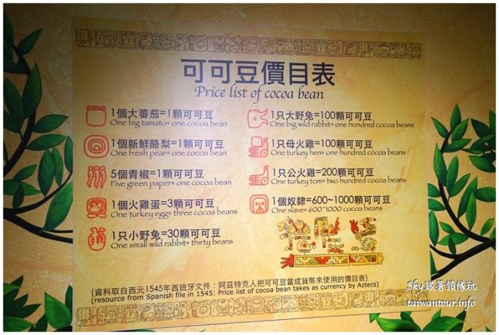 台北景點推薦世界巧克力夢公園淡水漁人碼頭DSC02906_结果