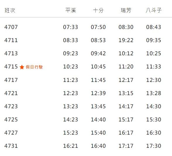 2019新北景點深澳【八斗子鐵道自行車Rail Bike】網路預約訂票.路線圖.時刻表.腳踏車推薦