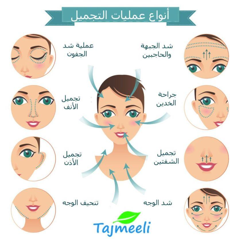 انواع عمليات التجميل