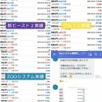 新FXツール(ビースト2&ウルフ2&ZOO)収支報告2021/03/25