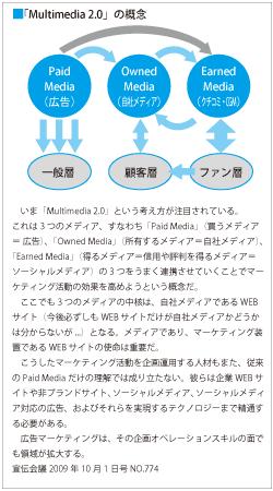 マルチメディア2.0
