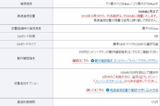 楽天ブロードバンド LTE エントリープラン (2)