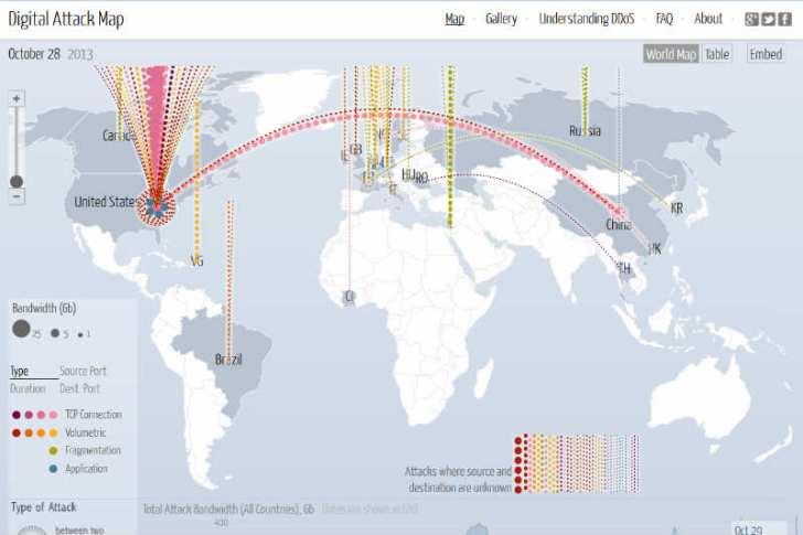 サイバー攻撃マップ