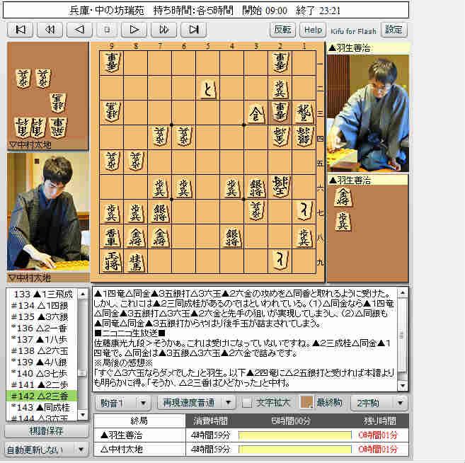 第61期王座戦五番勝負 第2局 (1)