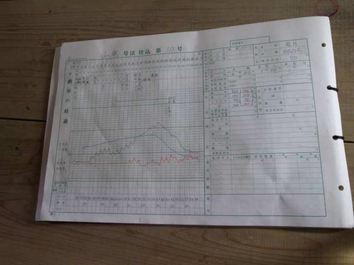 愛知県江南市の酒造を見学して日本酒の作り方を学んできたよ![楽の世] (21)