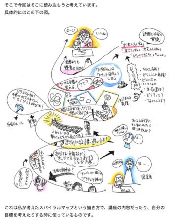 将来のあるべき姿から今とるべき行動をイメージしてみる #juntam0525