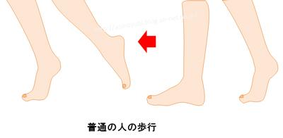 走っているときの足底の動き