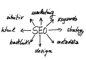 search-engine-optimization-1359430_640