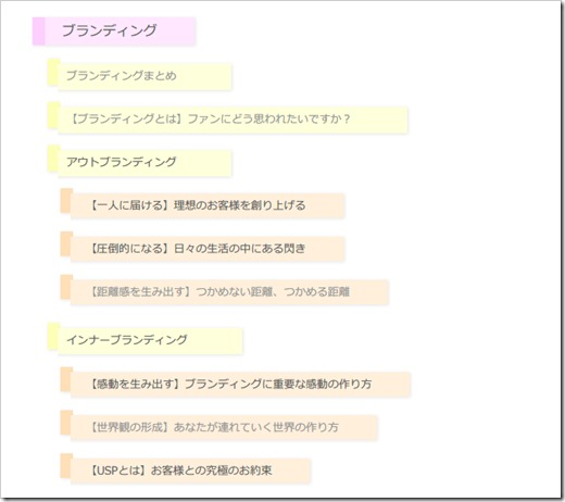 wordpressのサイトマップ 目次 を作るプラグイン ps auto sitemap