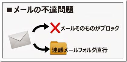 hutatsu_mail