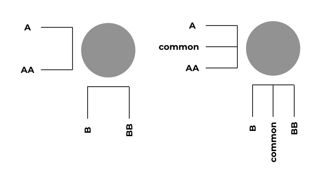 Stepping Motor Connection