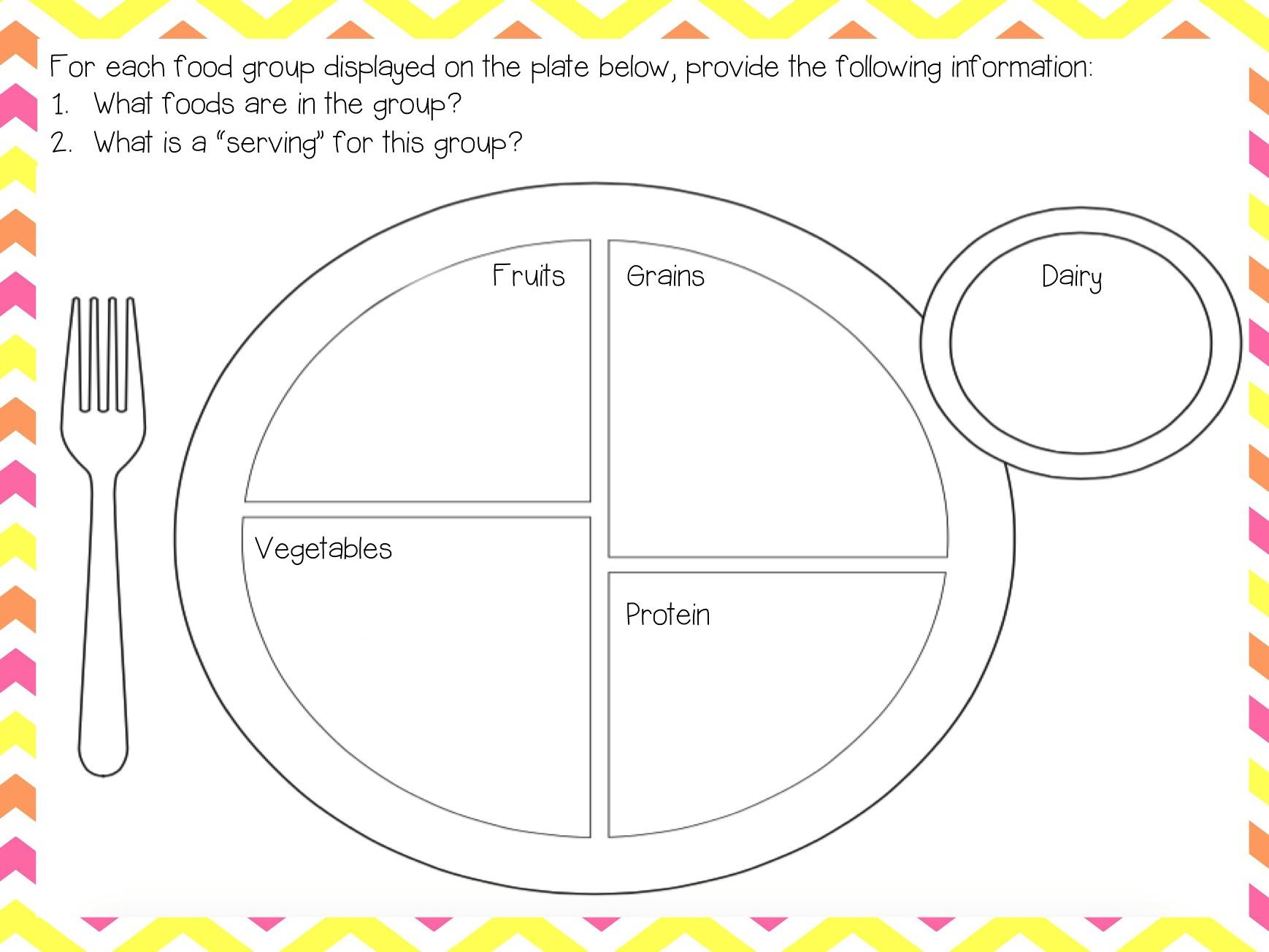 Worksheet On Plate Food