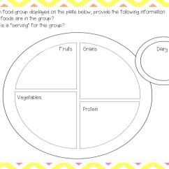 Blank Food Plate Diagram Residential Wiring Worksheet. My Worksheets. Worksheet Fun Study Site