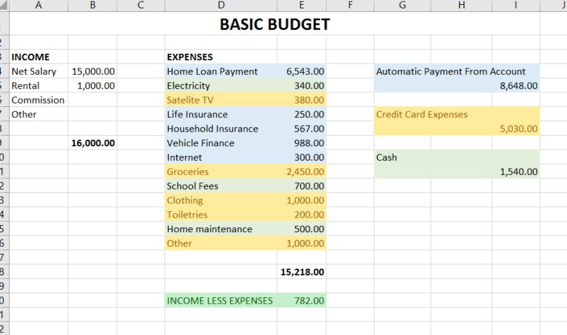 Basic Budget 2