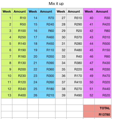 Week Savings Challenge Mix Up Version