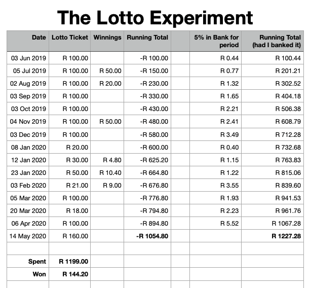 Lotto Experiment