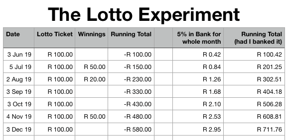 Lotto experiment - December 2019