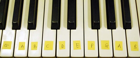 What are the Steps to Learning the Piano?