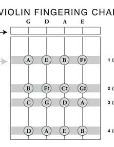 Violin fingering chart also string notes  finger placement for beginners video rh takelessons