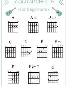 am bm    em    guitar chords for beginners also basic common and easy  keys to learn rh takelessons