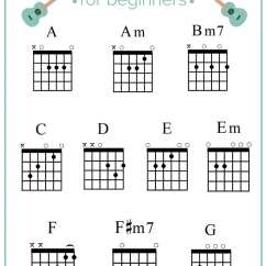 0 A 10 Wiring Diagram For Two Gang Way Light Switch Basic Common And Easy Guitar Chords Keys Beginners To Learn Am Bm7 C D E Em F M7 G