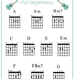 a am bm7 c d e em f f m7 g guitar chords for beginners [ 800 x 1200 Pixel ]