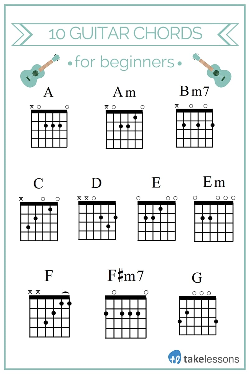 medium resolution of a am bm7 c d e em f f m7 g guitar chords for beginners