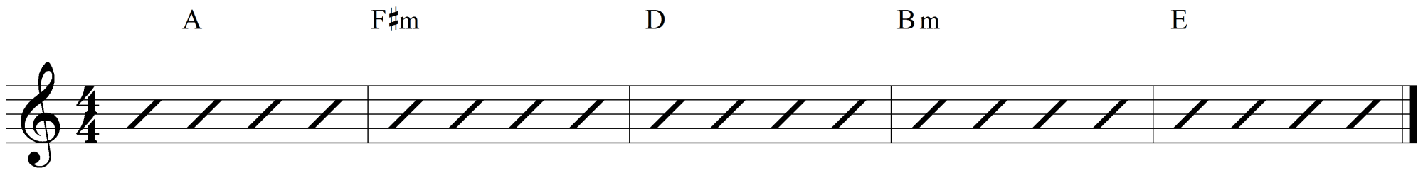 hight resolution of key of a chord pattern example