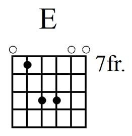 12 Easy Cheat Guitar Chords for Beginners: A2, Bsus, Dsus