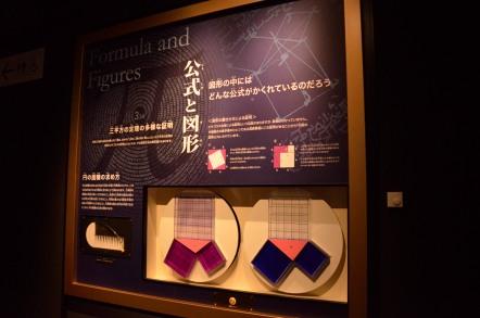 名古屋市科学館 5階 科学原理とのふれあい 公式と図形