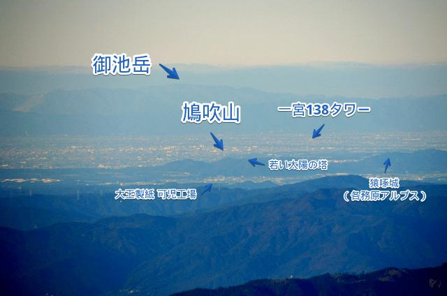 山座同定 空木岳山頂からの眺め 可児市、関市