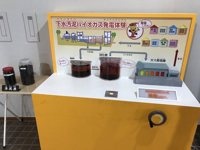 メタウォーター下水道科学館あいち 愛知県下水道科学館 下水泥炭バイオガス発電
