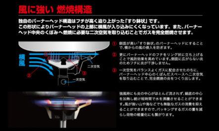 ウインドマスター SOD-310