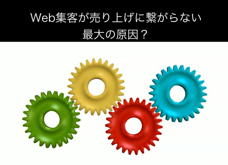 Web集客が売り上げに繋がらない最大の原因?