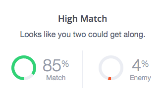 Okcupid match score.png