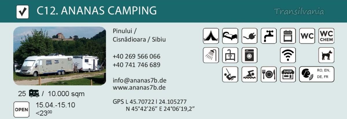 #campsitesinromania2019