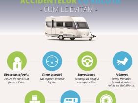 Infografic cauze accident cu rulota