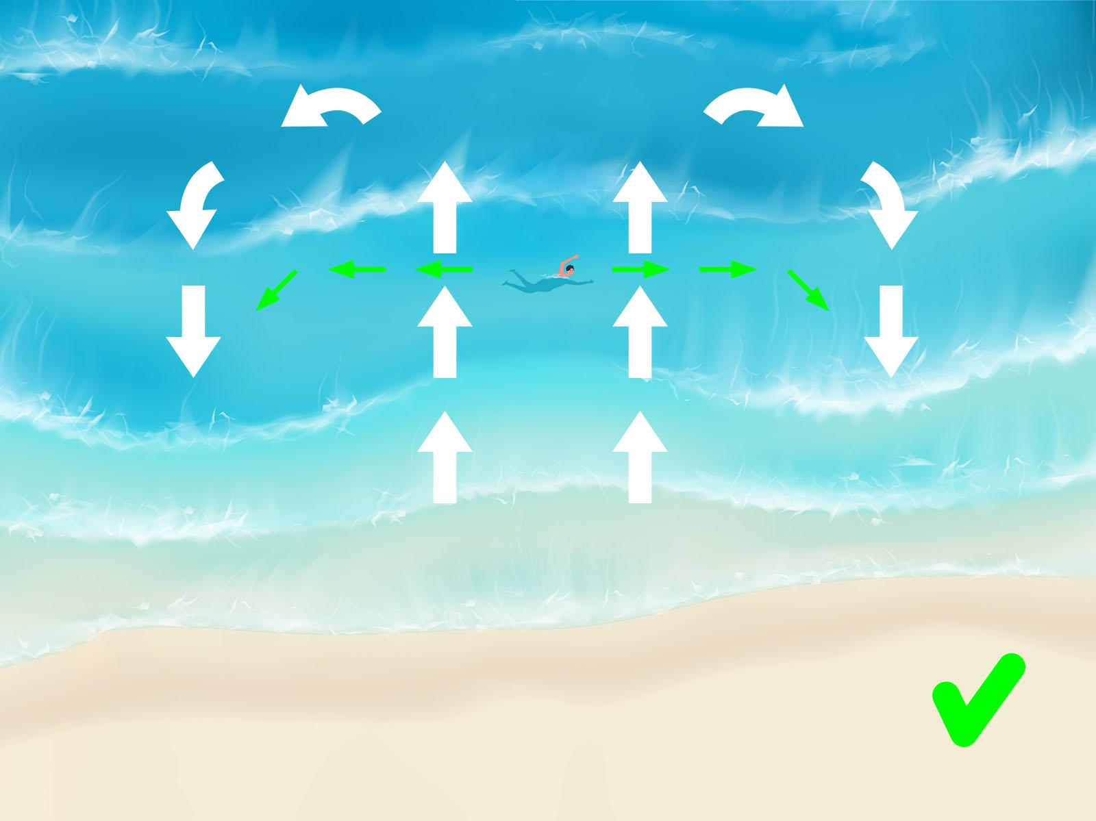 Osoba próbuje płynąć do brzegu wzdłuż wybrzeża