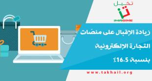 زيادة الإقبال على منصّات التجارة الإلكترونية بنسبة 16.5%