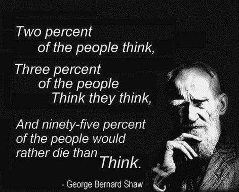 George Bernard Shaw on thinking