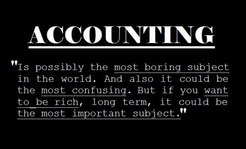 Mental Accounting Bias