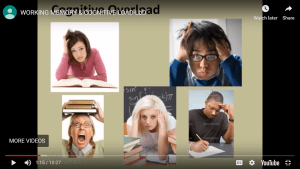 Working Memory and Cognitive Overload