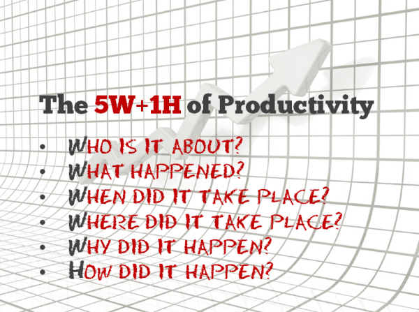 The 5W+1H Productivity Formula