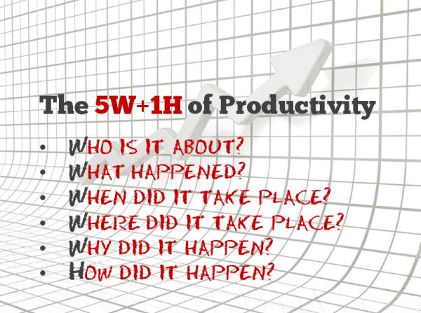 The 5W+1H Productivity Formula