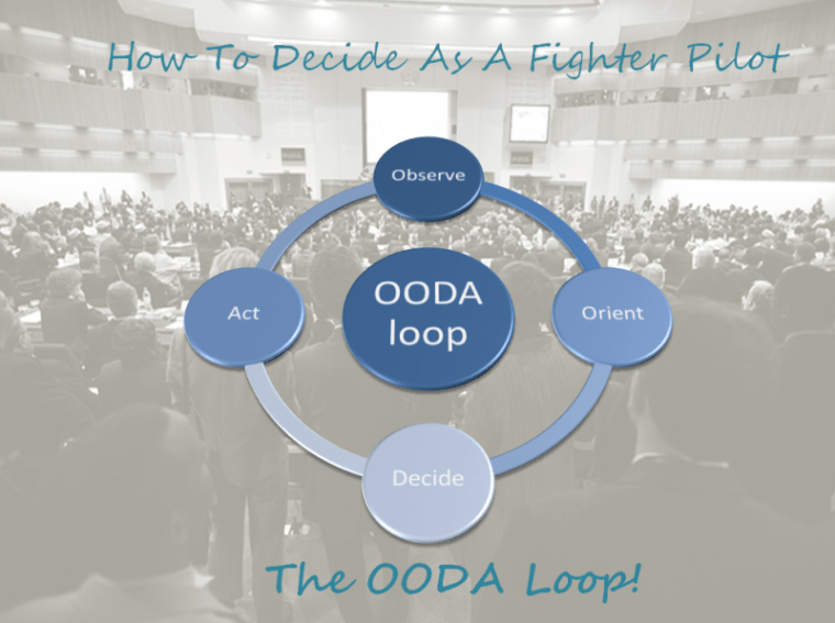 How To Decide As A Fighter Pilot - The OODA Loop