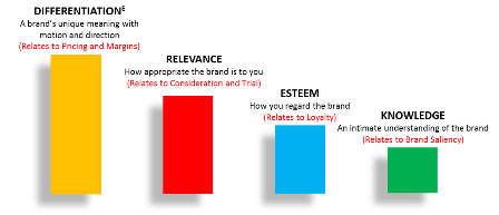 User Experience Is The New Branding Strategy