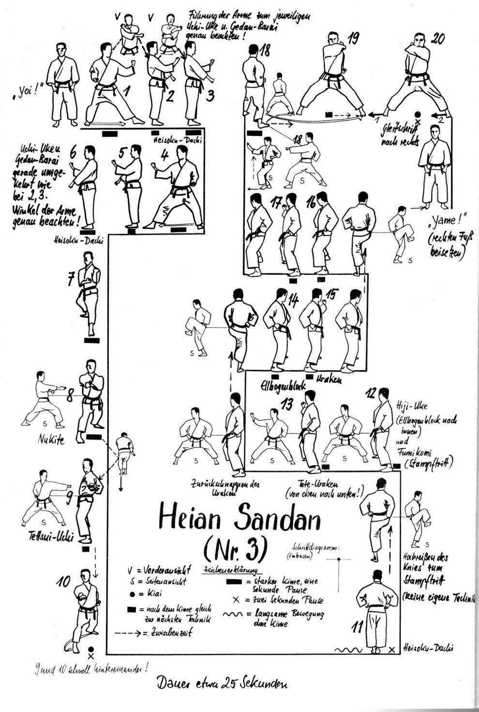 Belajar Karate Kata 1 2 3 4 5 : belajar, karate, KARATE, DO-TAKO, LEMBAH, SUBUR