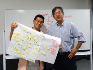 2013年8月のシステム思考トレーニングアドバンス