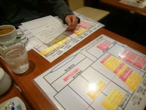 店長面談の必須ツール「顧客の旅デザインマップ」